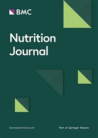 BMC Nutrition Cover