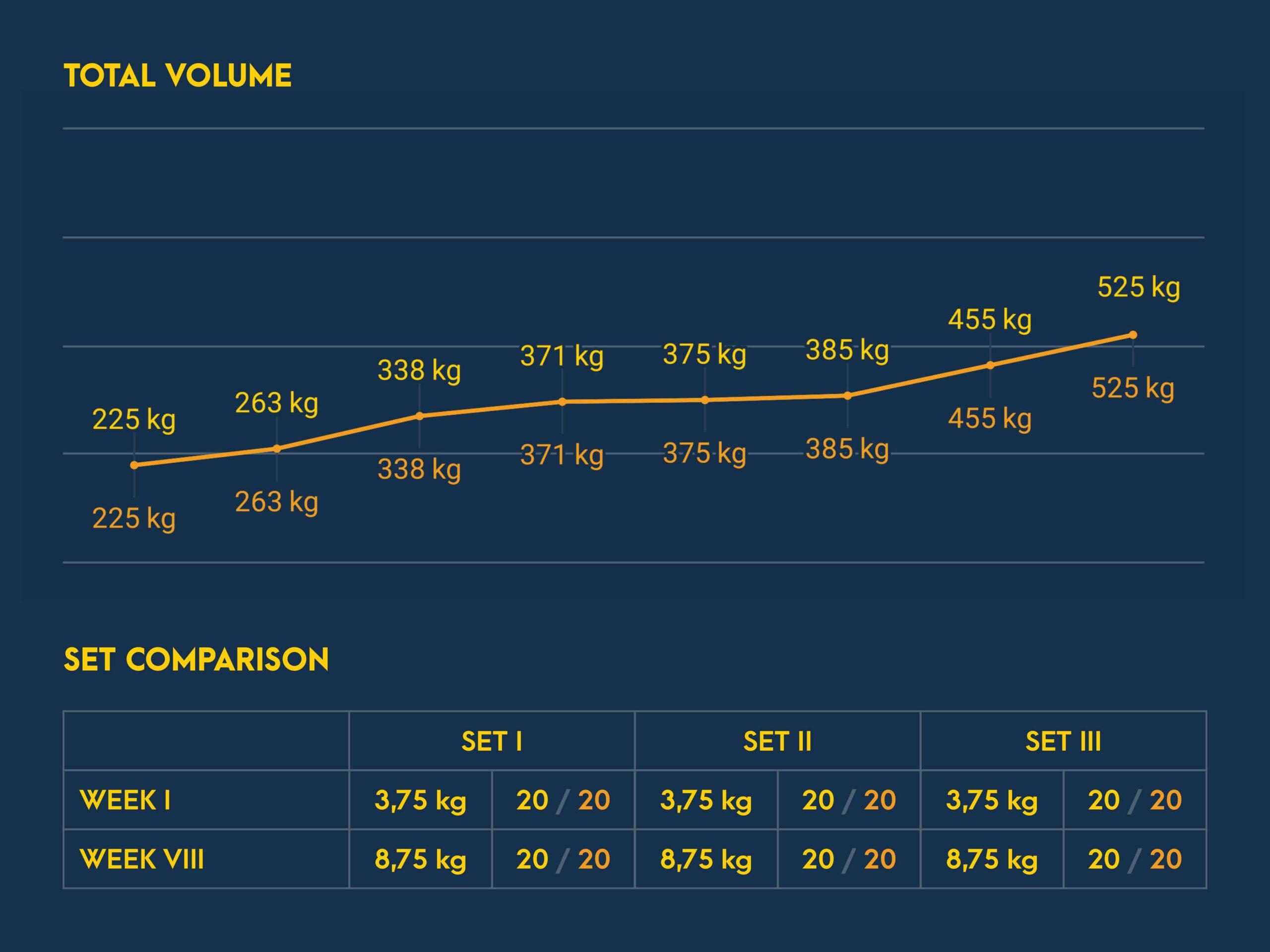 Cable External Rotation Progress