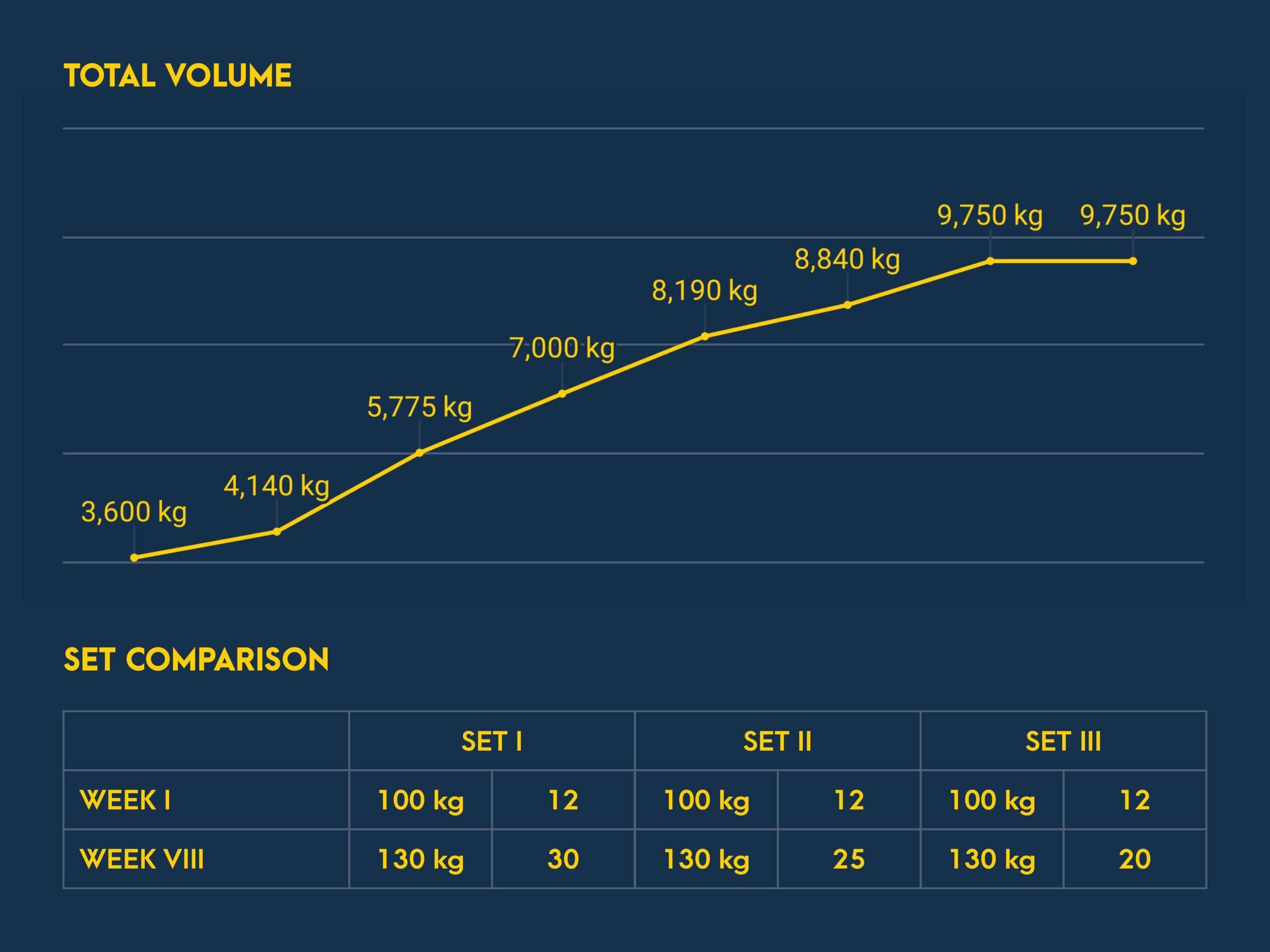 Hip Adduction Progress